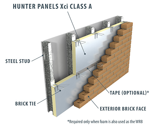 Hunter xci class a exterior wall insulation panel gic for External wall materials