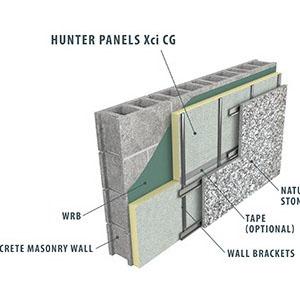 Hunter-XCi-CG-panel-300x253