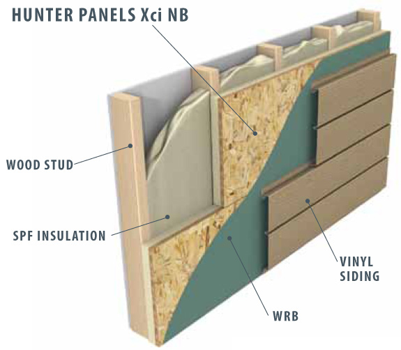 Hunter Xci Nb Wall Panel General Insulation