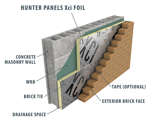 Hunter XCL Foil Wall Panel
