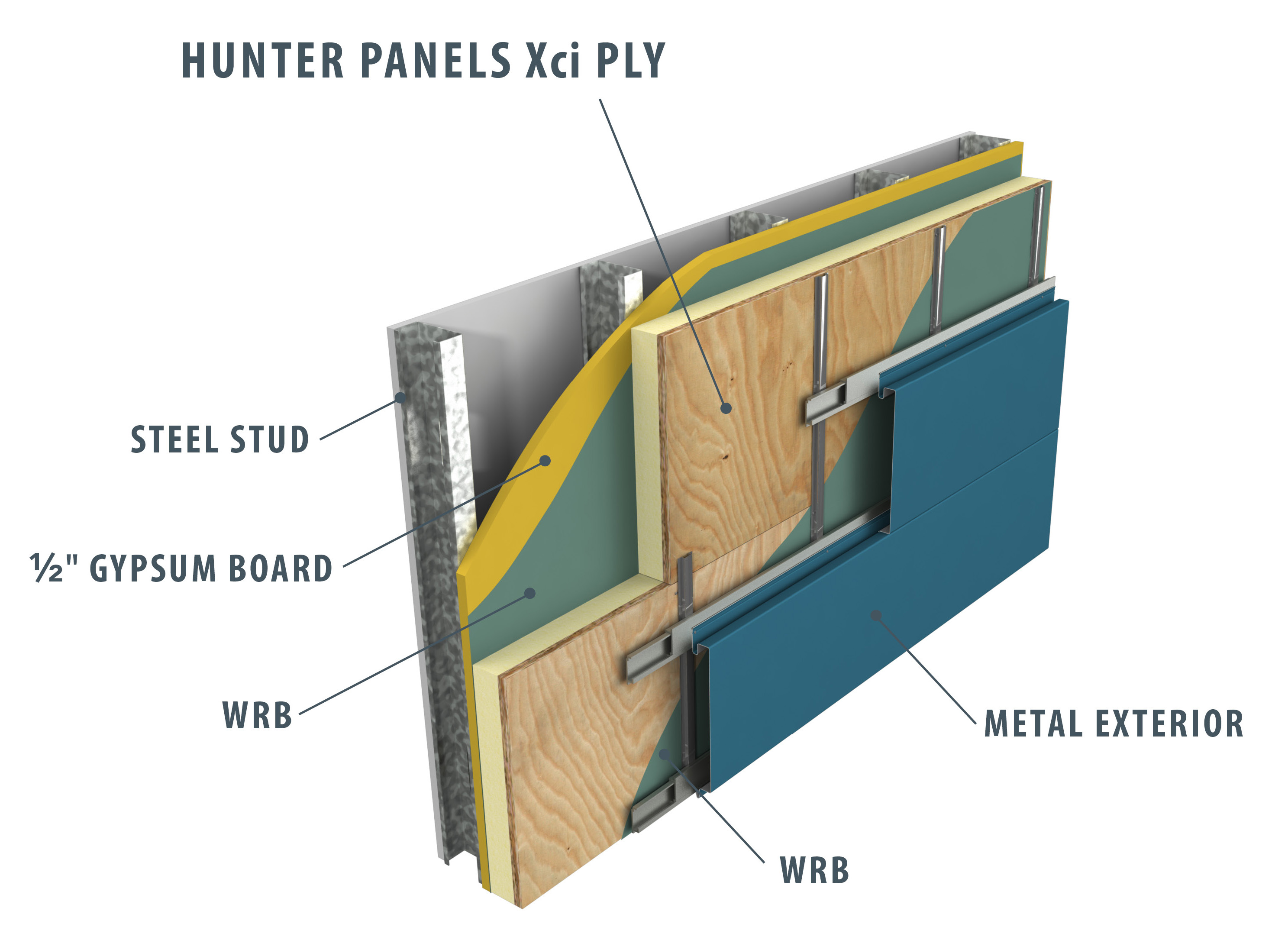 Metal Building Insulation Panels : Hunter xci ply polyiso plywood faced wall panel gic