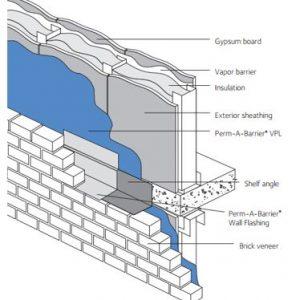 Rockwool Cavityrock Insulation Board General Insulation